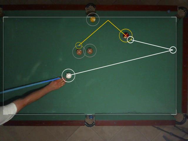physics of pool